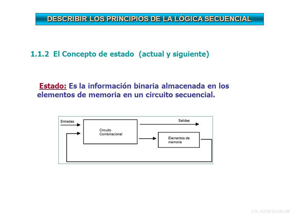 DESCRIBIR LOS PRINCIPIOS DE LA LÓGICA SECUENCIAL 1.1.2 El Concepto de estado (actual y siguiente) Estado: Es la información binaria almacenada en los elementos de memoria en un circuito secuencial.