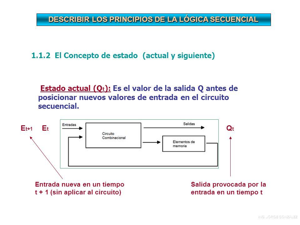 DESCRIBIR LOS PRINCIPIOS DE LA LÓGICA SECUENCIAL 1.1.2 El Concepto de estado (actual y siguiente) Estado actual (Q t ): Es el valor de la salida Q antes de posicionar nuevos valores de entrada en el circuito secuencial.