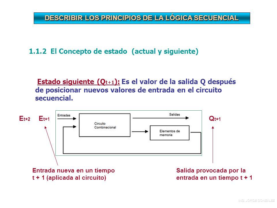 DESCRIBIR LOS PRINCIPIOS DE LA LÓGICA SECUENCIAL 1.1.2 El Concepto de estado (actual y siguiente) Estado siguiente (Q t+1 ): Es el valor de la salida Q después de posicionar nuevos valores de entrada en el circuito secuencial.