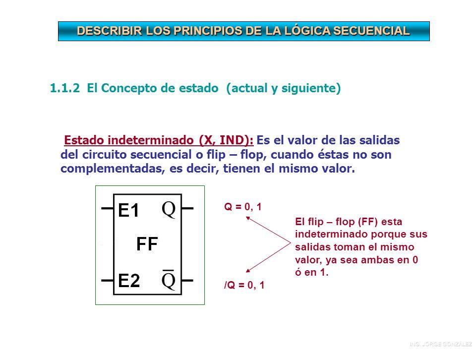 DESCRIBIR LOS PRINCIPIOS DE LA LÓGICA SECUENCIAL 1.1.2 El Concepto de estado (actual y siguiente) Estado indeterminado (X, IND): Es el valor de las salidas del circuito secuencial o flip – flop, cuando éstas no son complementadas, es decir, tienen el mismo valor.
