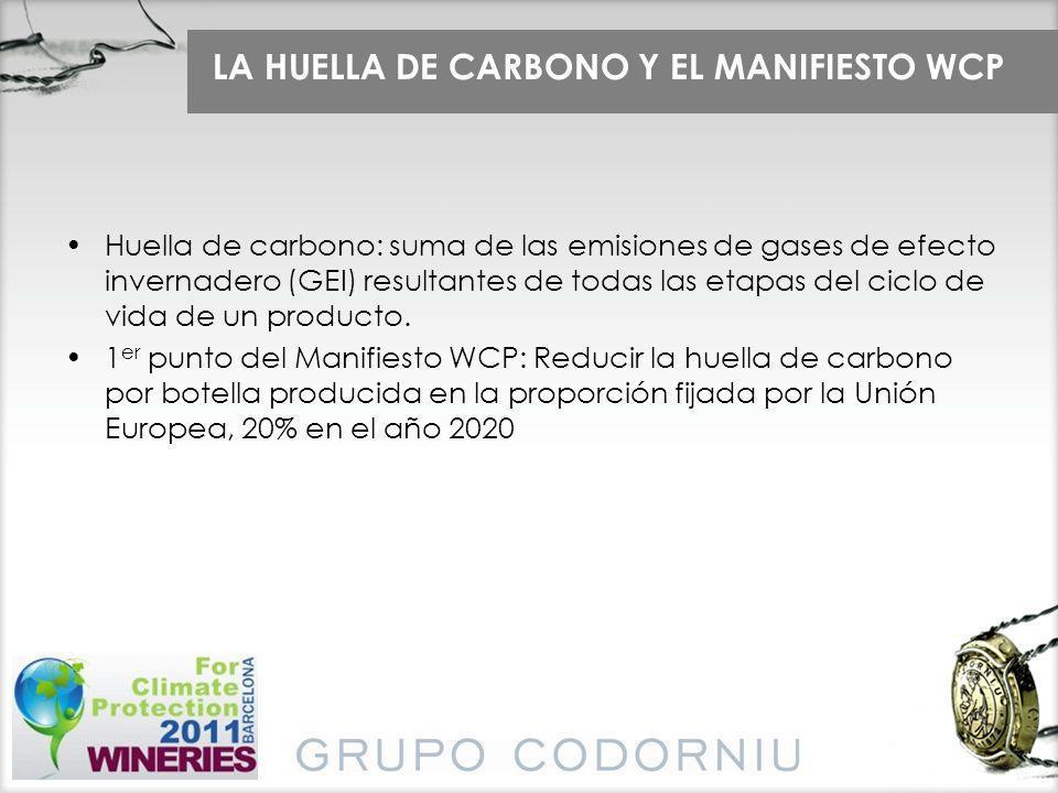 LA HUELLA DE CARBONO Y EL MANIFIESTO WCP Huella de carbono: suma de las emisiones de gases de efecto invernadero (GEI) resultantes de todas las etapas