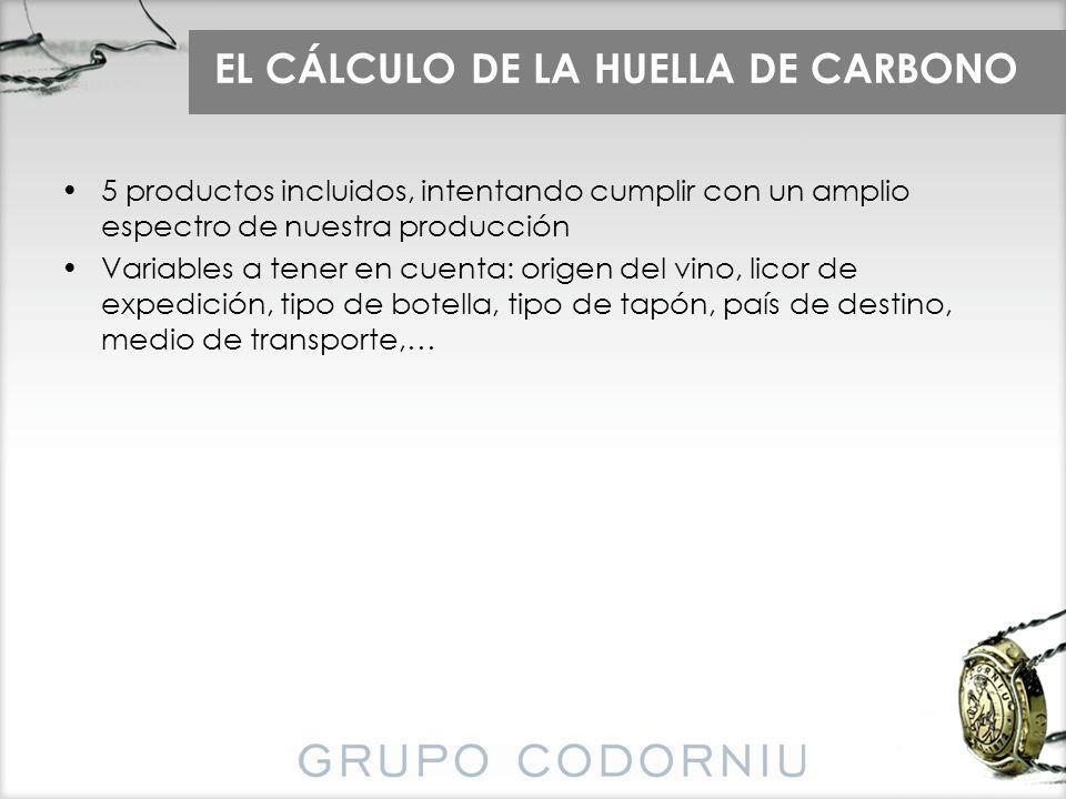 EL CÁLCULO DE LA HUELLA DE CARBONO 5 productos incluidos, intentando cumplir con un amplio espectro de nuestra producción Variables a tener en cuenta: