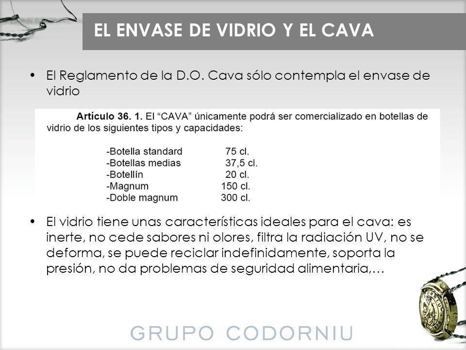 EL ENVASE DE VIDRIO Y EL CAVA El Reglamento de la D.O. Cava sólo contempla el envase de vidrio El vidrio tiene unas características ideales para el ca