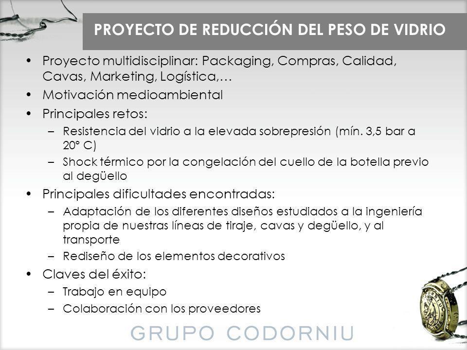 PROYECTO DE REDUCCIÓN DEL PESO DE VIDRIO Proyecto multidisciplinar: Packaging, Compras, Calidad, Cavas, Marketing, Logística,… Motivación medioambient