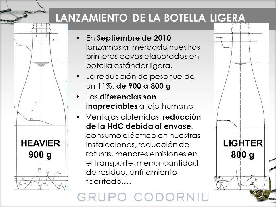 LANZAMIENTO DE LA BOTELLA LIGERA En Septiembre de 2010 lanzamos al mercado nuestros primeros cavas elaborados en botella estándar ligera. La reducción