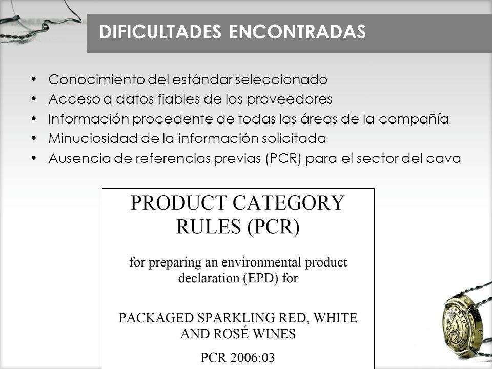 DIFICULTADES ENCONTRADAS Conocimiento del estándar seleccionado Acceso a datos fiables de los proveedores Información procedente de todas las áreas de