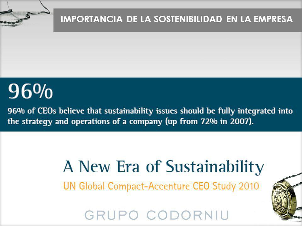 IMPORTANCIA DE LA SOSTENIBILIDAD EN EL SECTOR What do you think are the most important elements for wine producers.