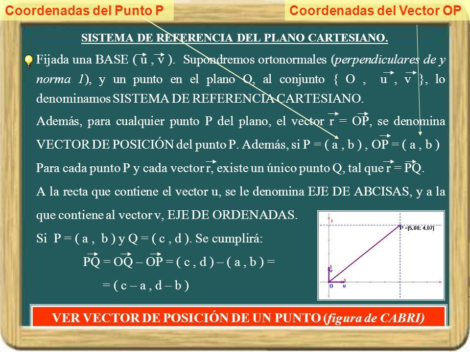 SISTEMA DE REFERENCIA DEL PLANO CARTESIANO. Fijada una BASE ( u, v ). Supondremos ortonormales (perpendiculares de y norma 1), y un punto en el plano