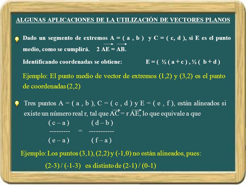 ALGUNAS APLICACIONES DE LA UTILIZACIÓN DE VECTORES PLANOS Dado un segmento de extremos A = ( a, b ) y C = ( c, d ), si E es el punto medio, como se cu