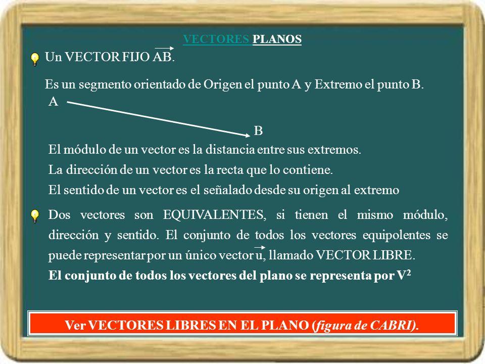 VECTORES PLANOS Un VECTOR FIJO AB. Es un segmento orientado de Origen el punto A y Extremo el punto B. El módulo de un vector es la distancia entre su
