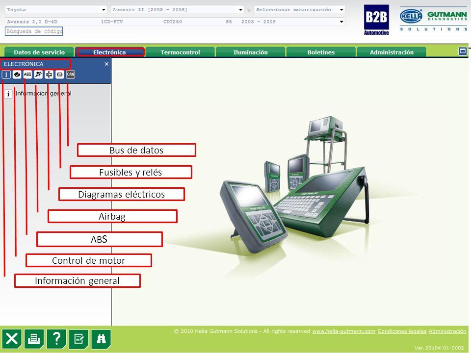 Información general Control de motor AB S Airbag Diagramas eléctricos Fusibles y relés Bus de datos