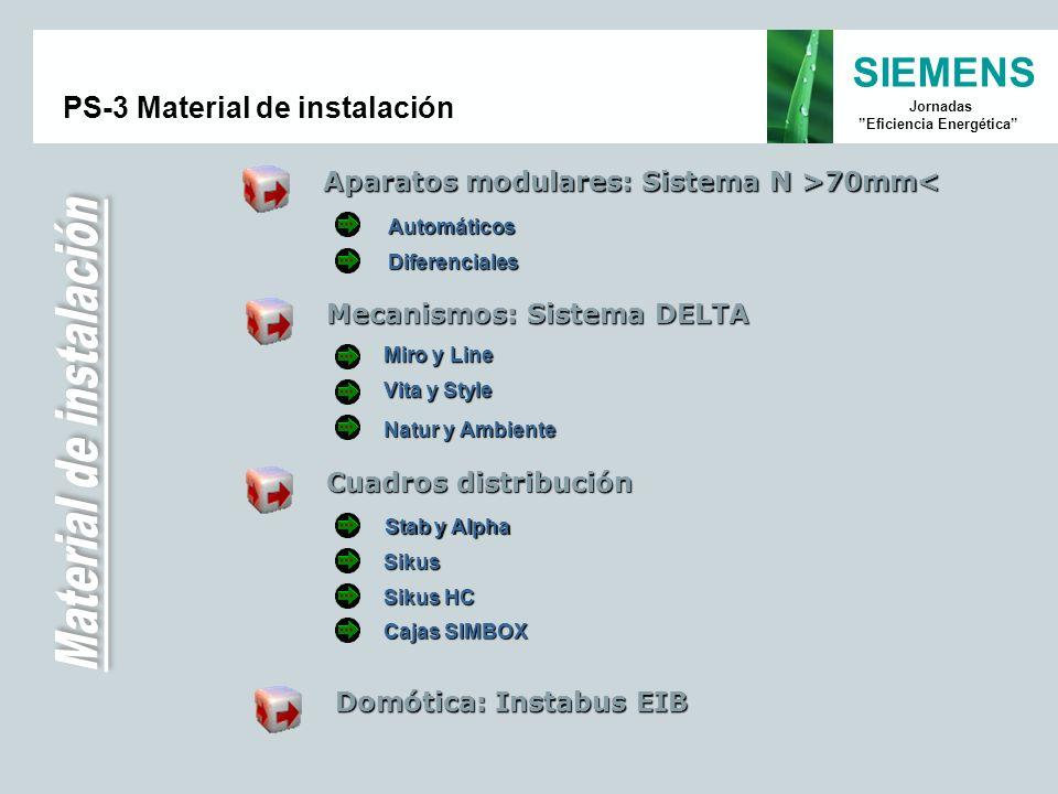 SIEMENS Jornadas Eficiencia Energética PS-3 Material de instalación Aparatos modulares: Sistema N >70mm 70mm< Cuadros distribución Domótica: Instabus