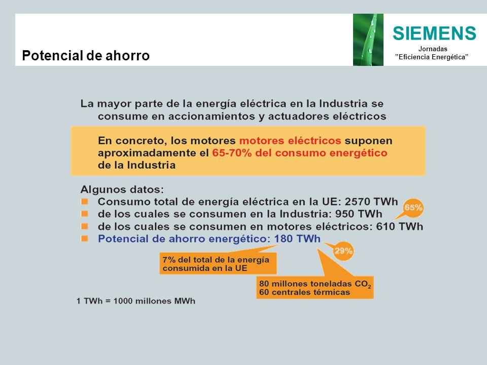 SIEMENS Jornadas Eficiencia Energética Potencial de ahorro