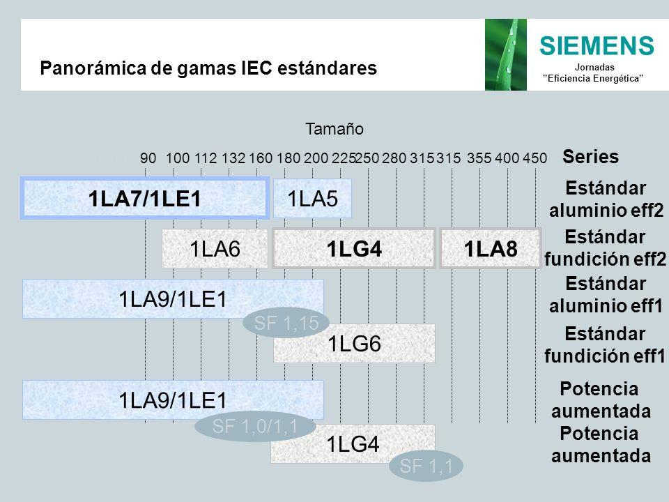 SIEMENS Jornadas Eficiencia Energética Panorámica de gamas IEC estándares 5663718090100112132160180200225250280315355400450 1LA7/1LE1 Estándar alumini