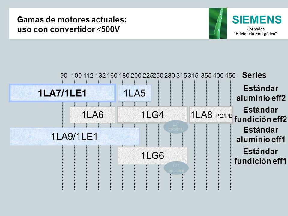 SIEMENS Jornadas Eficiencia Energética Gamas de motores actuales: uso con convertidor 500V 5663718090100112132160180200225250280315355400450 1LA7/1LE1