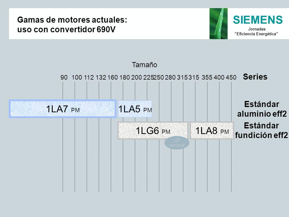 SIEMENS Jornadas Eficiencia Energética Gamas de motores actuales: uso con convertidor 690V 5663718090100112132160180200225250280315355400450 1LA7 PM E