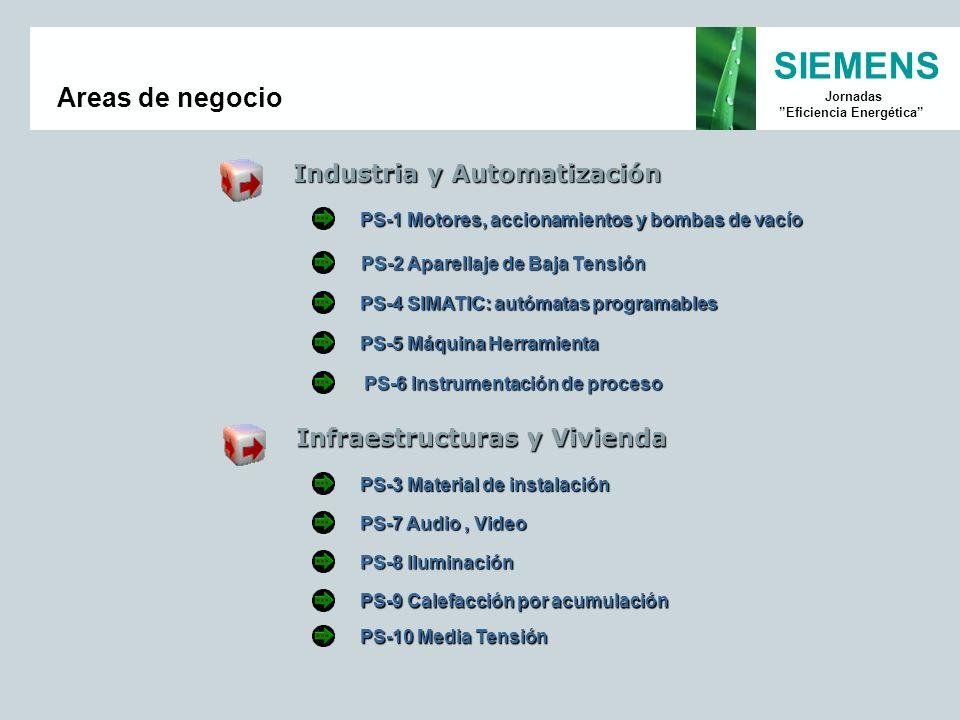 SIEMENS Jornadas Eficiencia Energética Areas de negocio Industria y Automatización Infraestructuras y Vivienda PS-1 Motores, accionamientos y bombas d