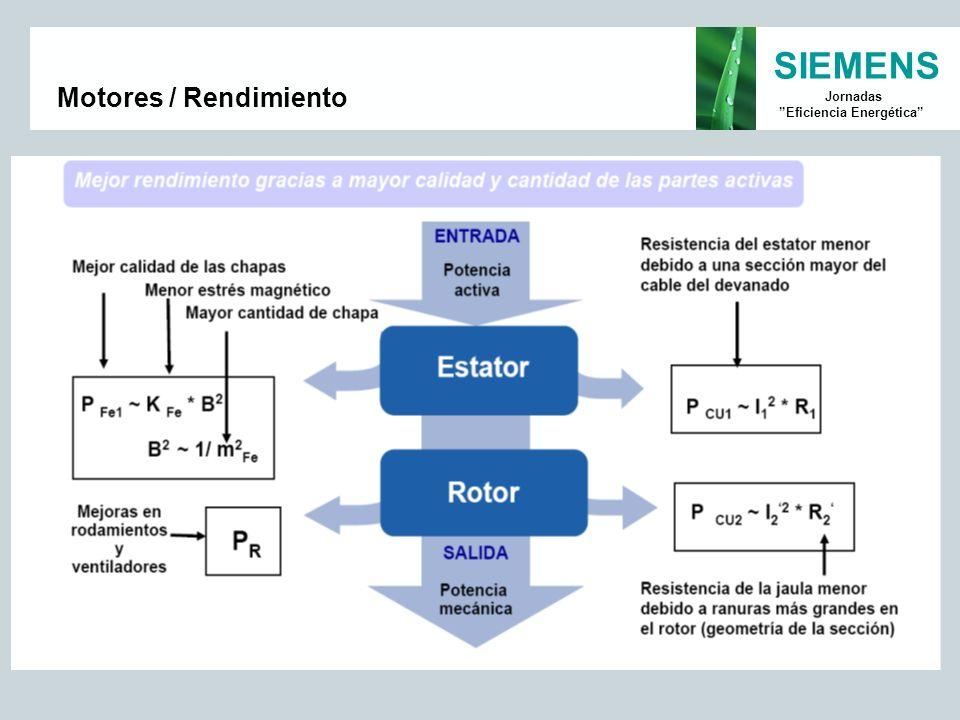 SIEMENS Jornadas Eficiencia Energética Motores / Rendimiento