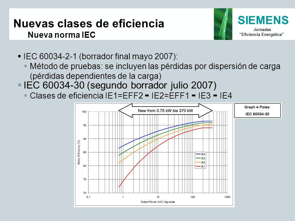 SIEMENS Jornadas Eficiencia Energética IEC 60034-2-1 (borrador final mayo 2007): Método de pruebas: se incluyen las pérdidas por dispersión de carga (