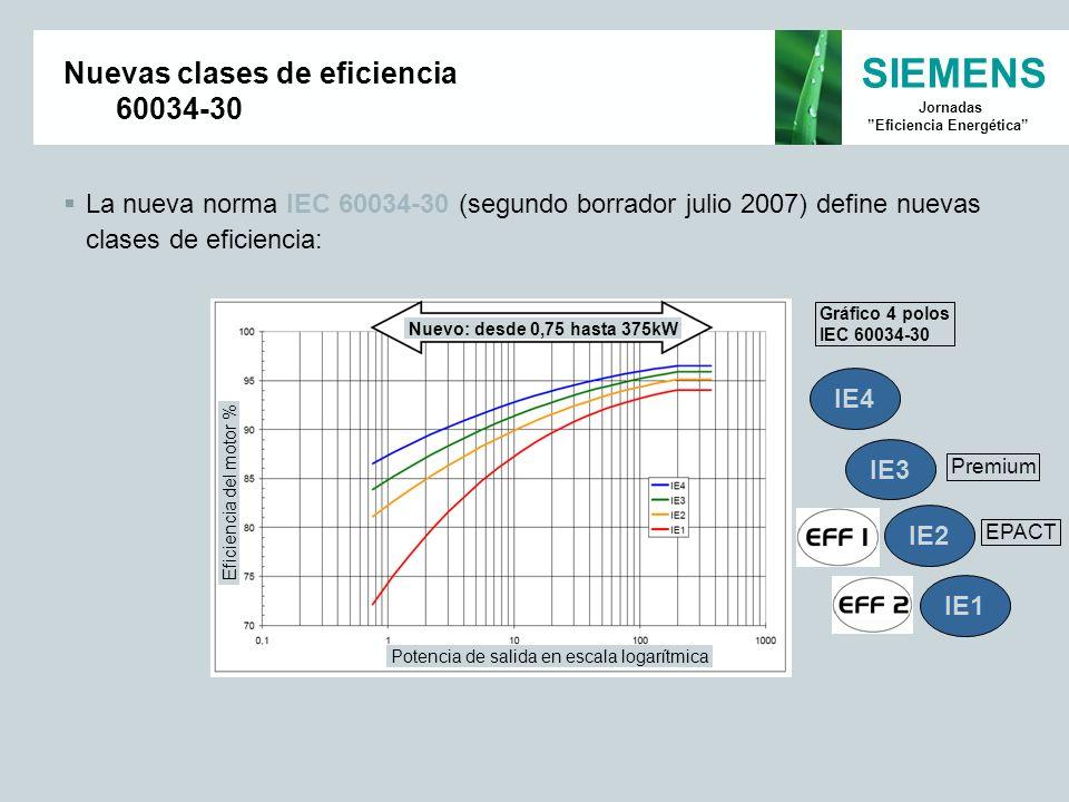 SIEMENS Jornadas Eficiencia Energética Nuevas clases de eficiencia 60034-30 La nueva norma IEC 60034-30 (segundo borrador julio 2007) define nuevas cl