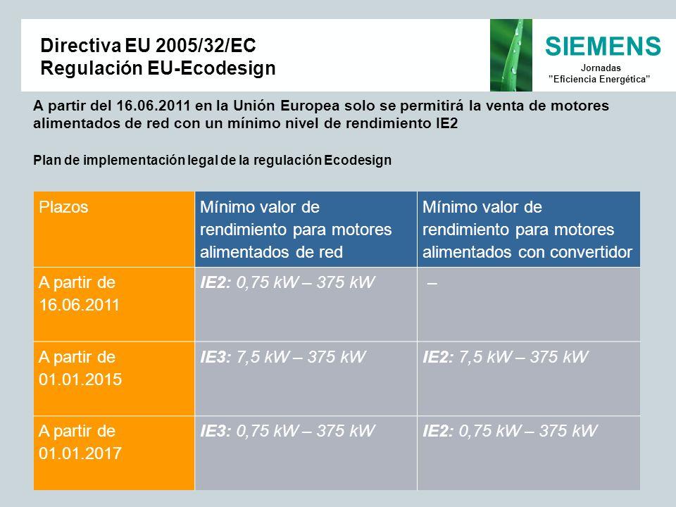 SIEMENS Jornadas Eficiencia Energética Directiva EU 2005/32/EC Regulación EU-Ecodesign PlazosMínimo valor de rendimiento para motores alimentados de r