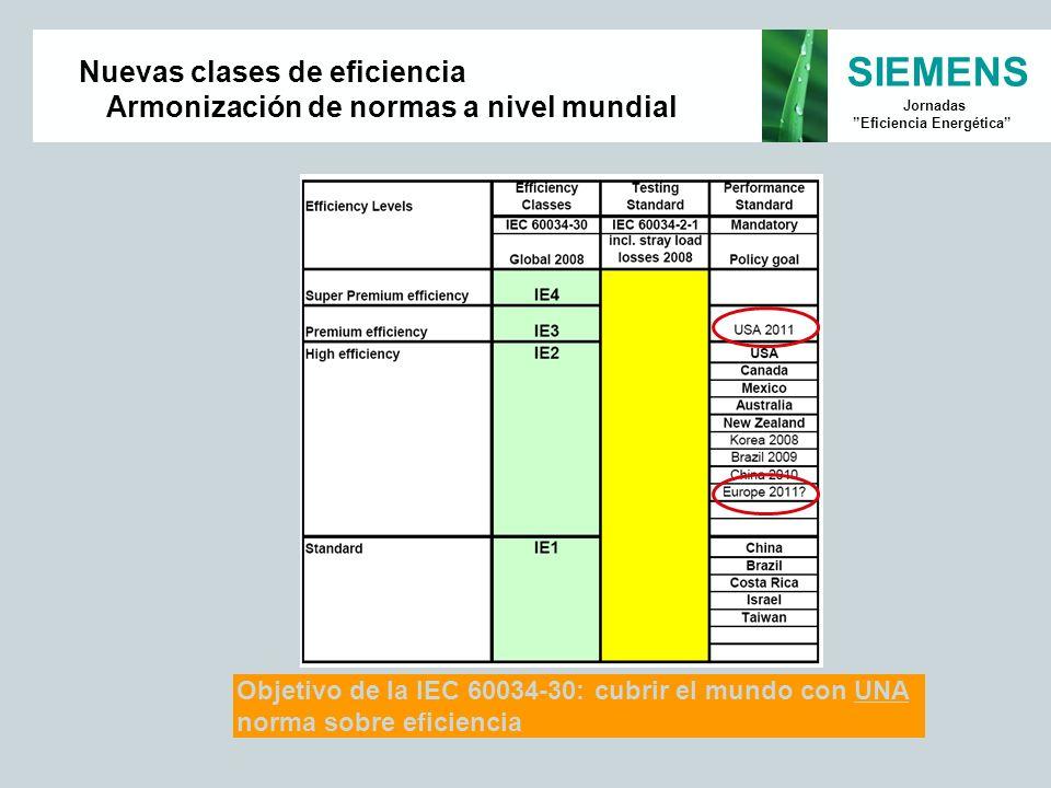 SIEMENS Jornadas Eficiencia Energética Nuevas clases de eficiencia Armonización de normas a nivel mundial Objetivo de la IEC 60034-30: cubrir el mundo