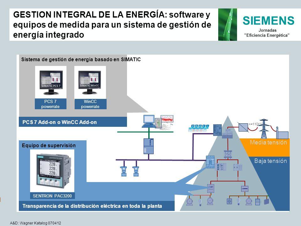 SIEMENS Jornadas Eficiencia Energética A&D: Wagner Katalog 070412 GESTION INTEGRAL DE LA ENERGÍA: software y equipos de medida para un sistema de gest