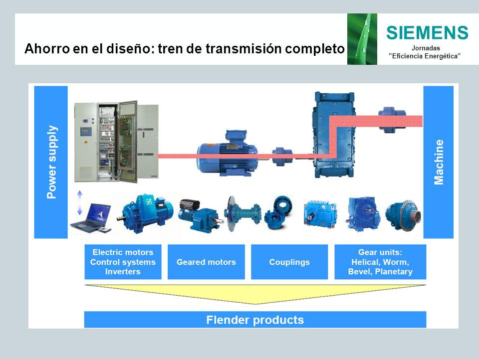 SIEMENS Jornadas Eficiencia Energética Ahorro en el diseño: tren de transmisión completo