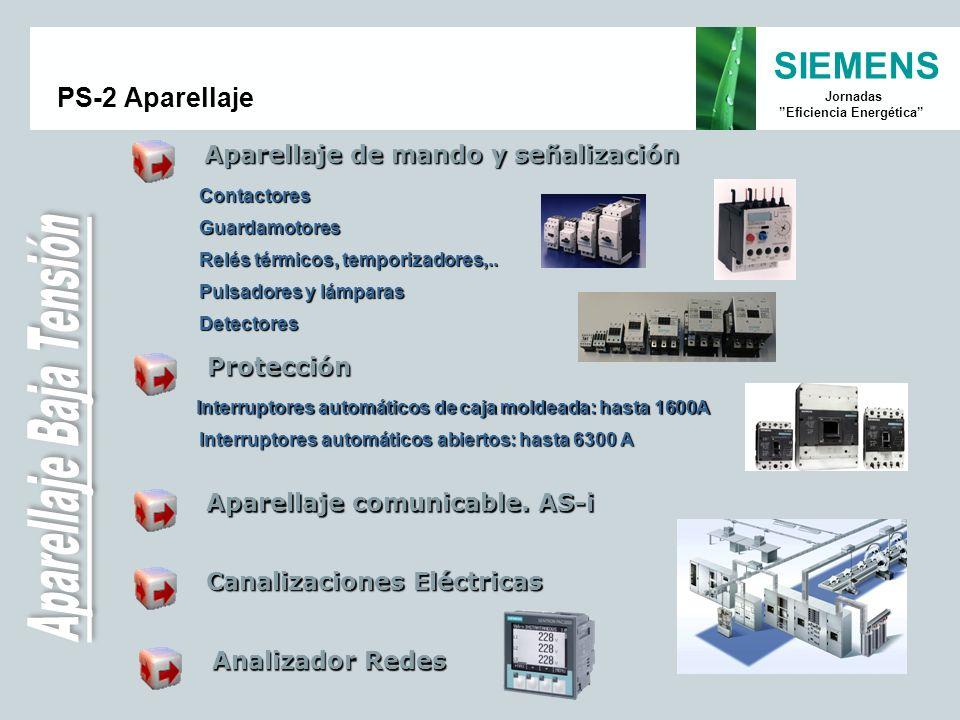 SIEMENS Jornadas Eficiencia Energética PS-2 Aparellaje Aparellaje de mando y señalización Protección Aparellaje comunicable. AS-i Contactores Guardamo