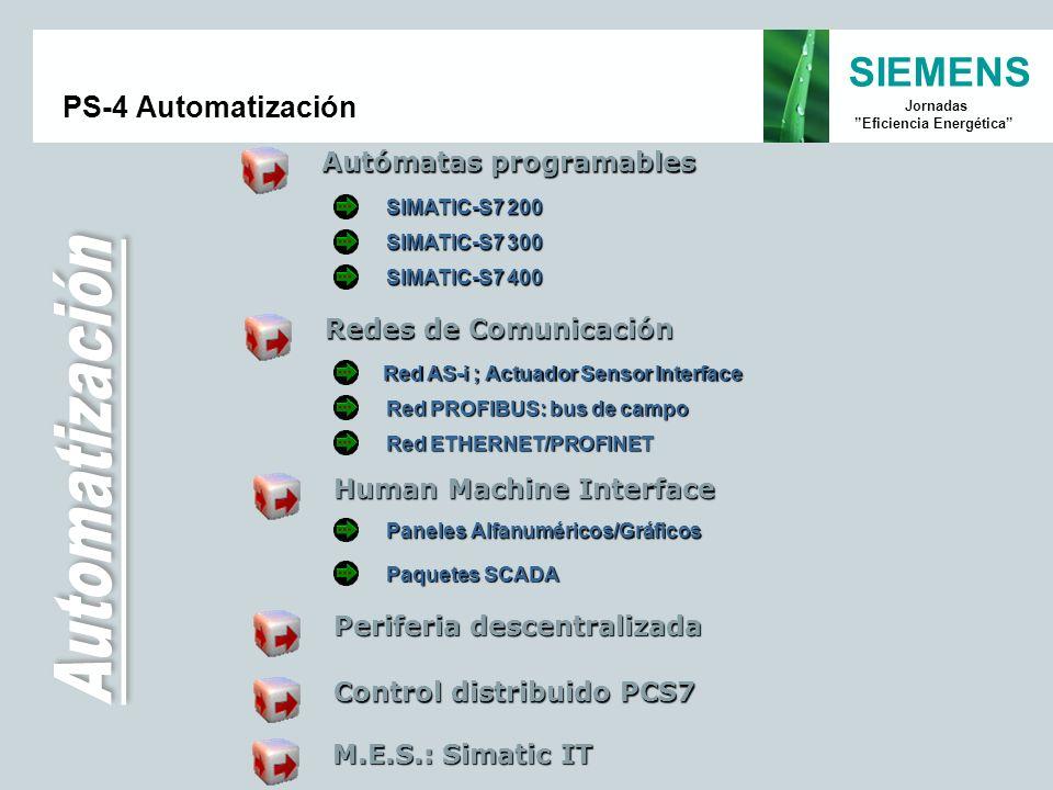 SIEMENS Jornadas Eficiencia Energética PS-4 Automatización Autómatas programables Redes de Comunicación Human Machine Interface SIMATIC-S7 200 SIMATIC