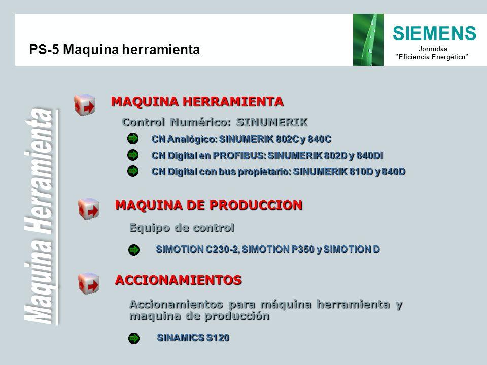 SIEMENS Jornadas Eficiencia Energética PS-5 Maquina herramienta Control Numérico: SINUMERIK CN Analógico: SINUMERIK 802C y 840C CN Digital en PROFIBUS
