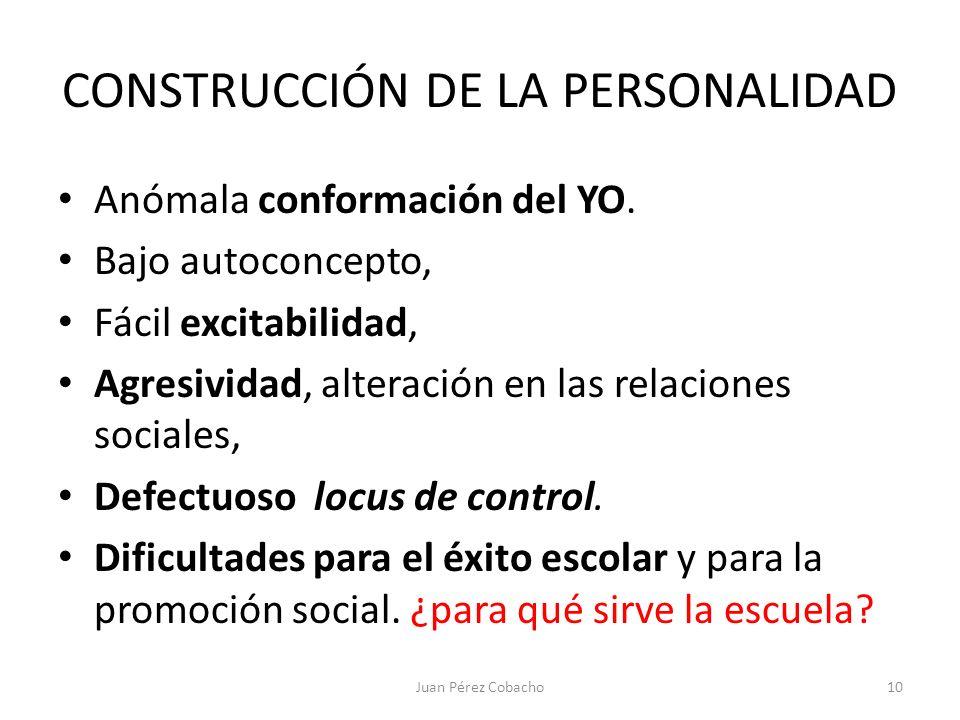 CONSTRUCCIÓN DE LA PERSONALIDAD Anómala conformación del YO. Bajo autoconcepto, Fácil excitabilidad, Agresividad, alteración en las relaciones sociale