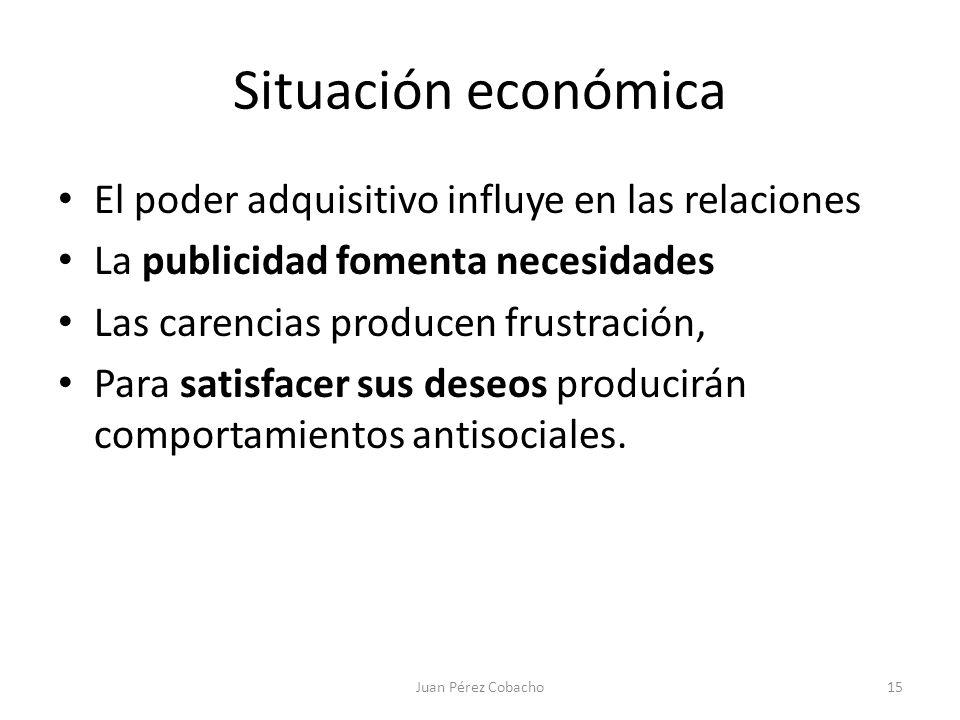 Situación económica El poder adquisitivo influye en las relaciones La publicidad fomenta necesidades Las carencias producen frustración, Para satisfac