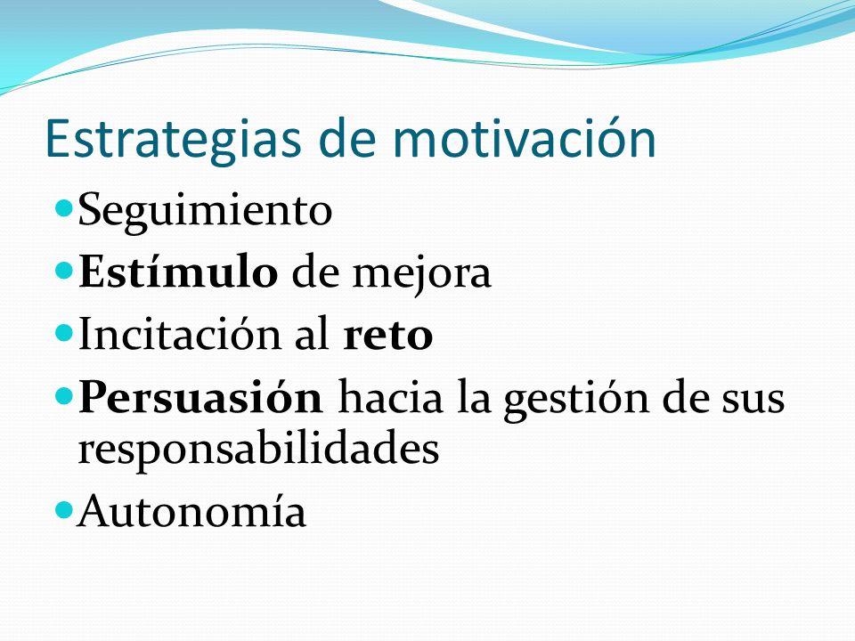 Estrategias de motivación Seguimiento Estímulo de mejora Incitación al reto Persuasión hacia la gestión de sus responsabilidades Autonomía