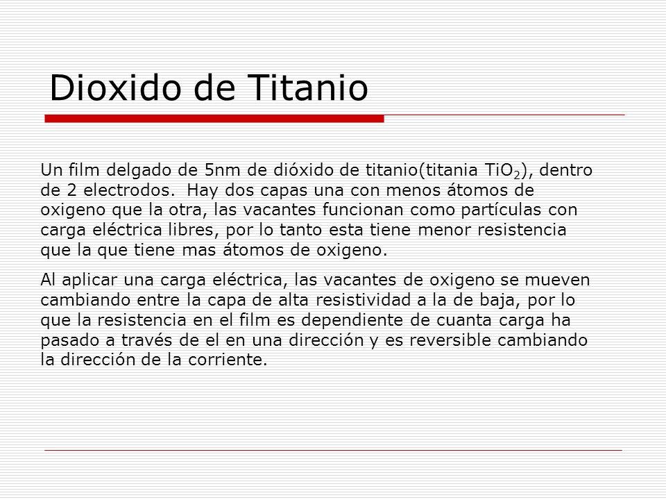 Dioxido de Titanio Un film delgado de 5nm de dióxido de titanio(titania TiO 2 ), dentro de 2 electrodos.