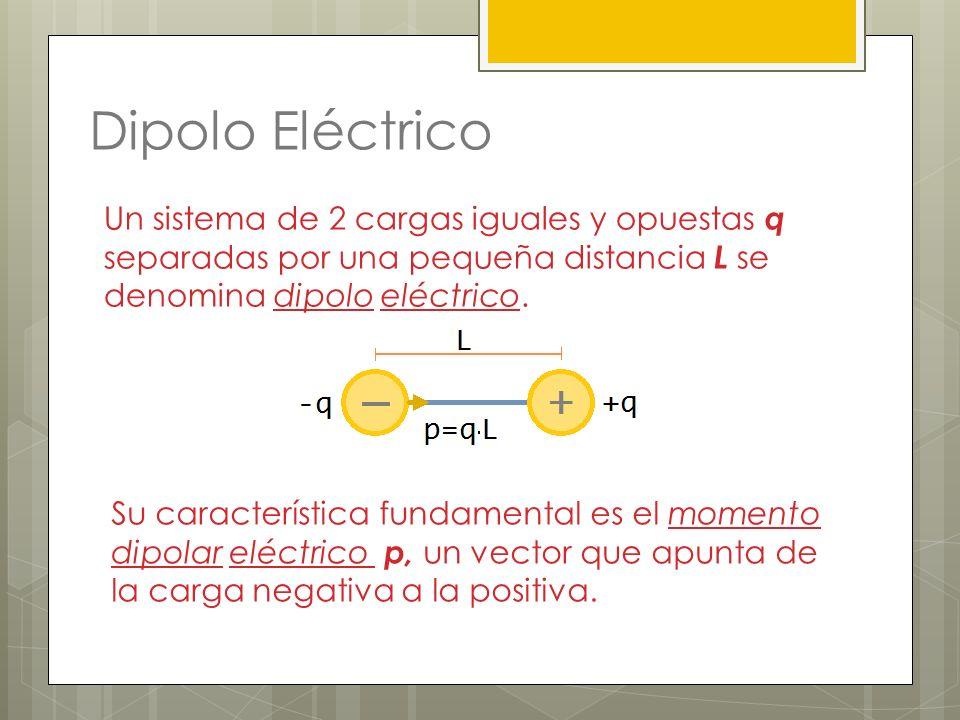 Dipolo Eléctrico Un sistema de 2 cargas iguales y opuestas q separadas por una pequeña distancia L se denomina dipolo eléctrico. Su característica fun