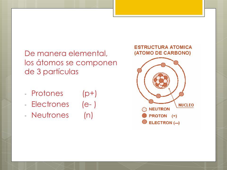 PartículaCargaCulombios (C)Masa(Kg) Electrón -1.602 176 565 × 10 19 9,11×10 -31 Protón + 1,602 176 487 × 10 –19 1,673×10 27 Neutrón nula - - - - - - - - - -1,674×10 27 Los electrones tienen una masa 1800 veces menor que la de los neutrones y protones.