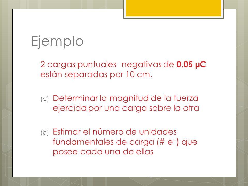 Ejemplo 2 cargas puntuales negativas de 0,05 µC están separadas por 10 cm. (a) Determinar la magnitud de la fuerza ejercida por una carga sobre la otr