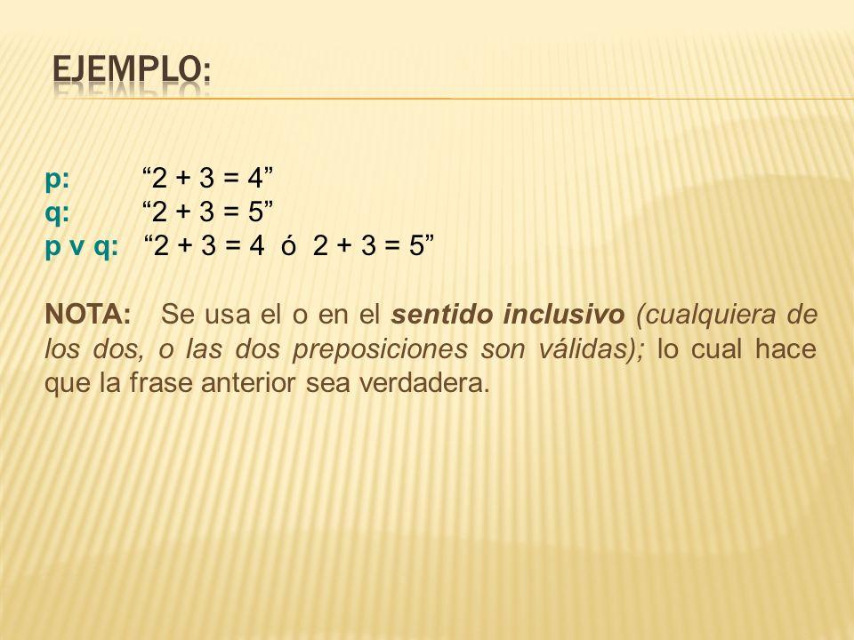 p: 2 + 3 = 4 q: 2 + 3 = 5 p v q: 2 + 3 = 4 ó 2 + 3 = 5 NOTA: Se usa el o en el sentido inclusivo (cualquiera de los dos, o las dos preposiciones son v
