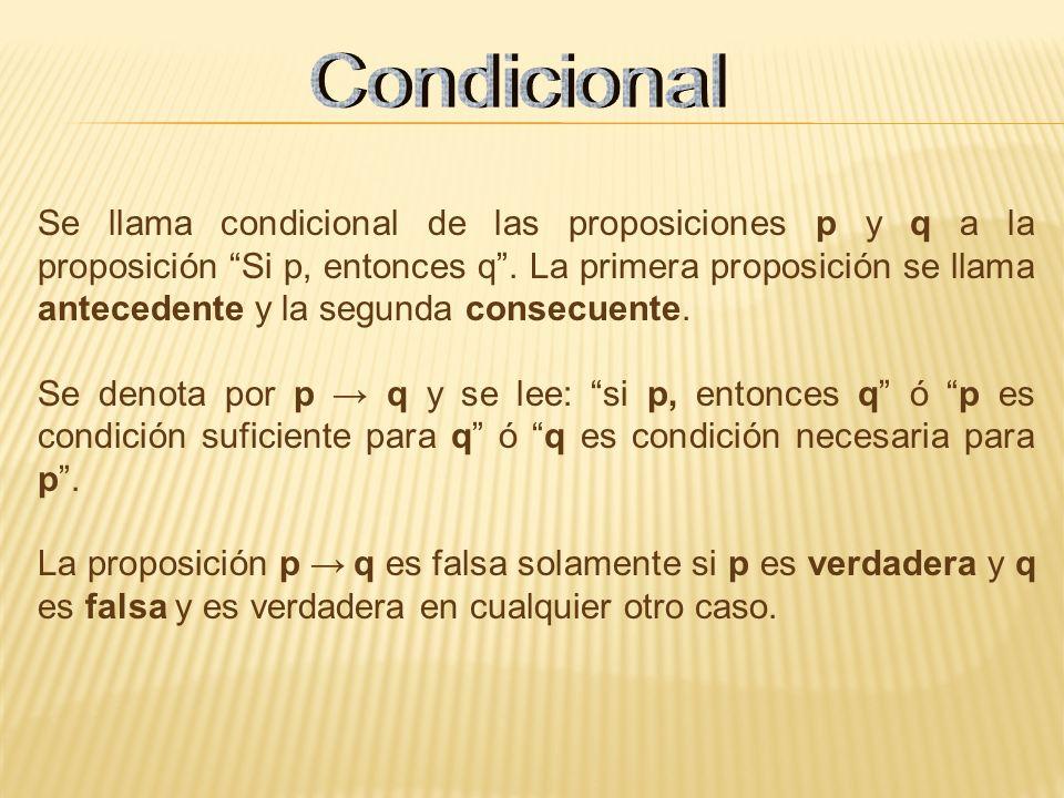 Se llama condicional de las proposiciones p y q a la proposición Si p, entonces q. La primera proposición se llama antecedente y la segunda consecuent