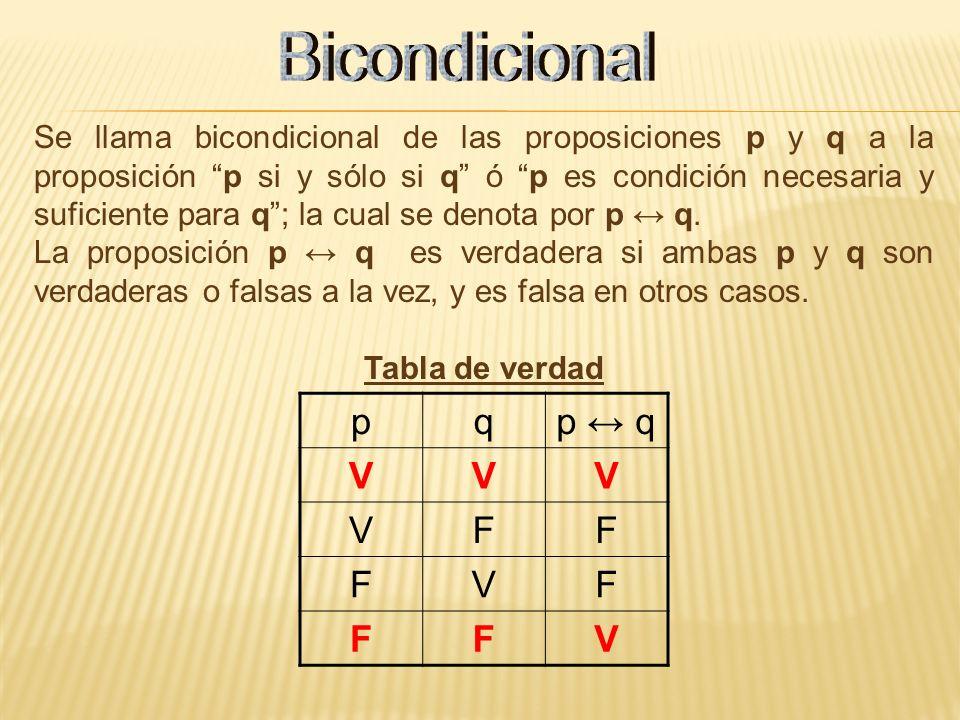 Se llama bicondicional de las proposiciones p y q a la proposición p si y sólo si q ó p es condición necesaria y suficiente para q; la cual se denota