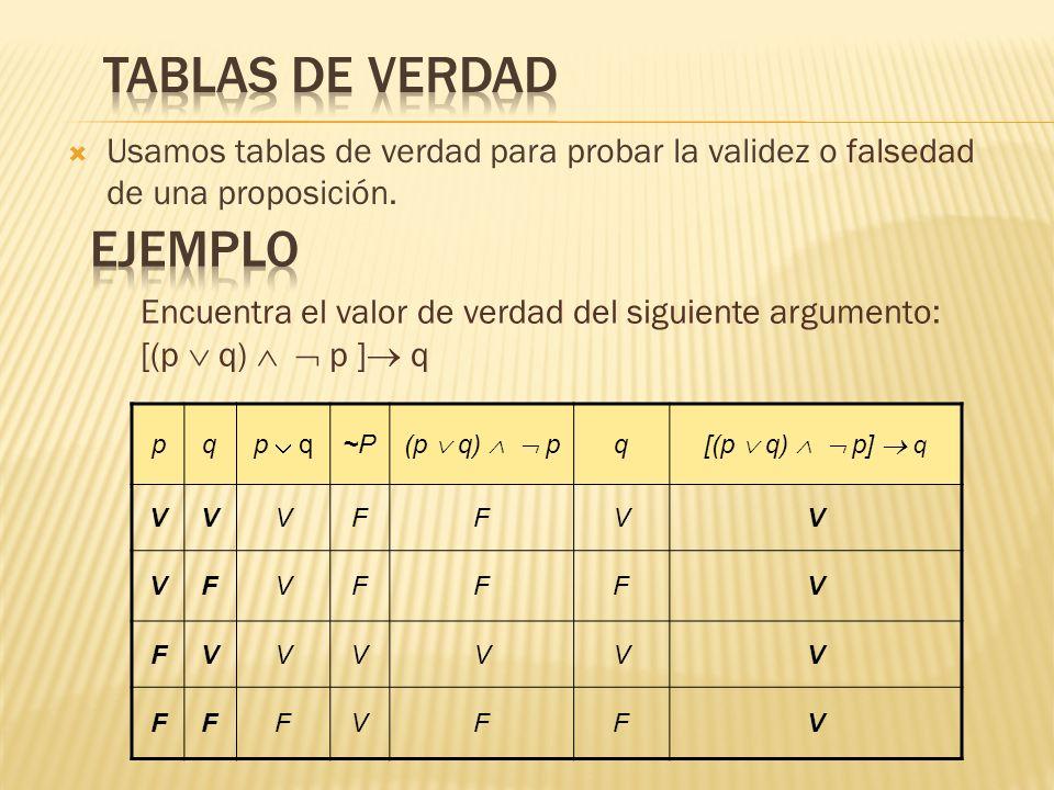 Usamos tablas de verdad para probar la validez o falsedad de una proposición. Encuentra el valor de verdad del siguiente argumento: [(p q) p ] q pq p