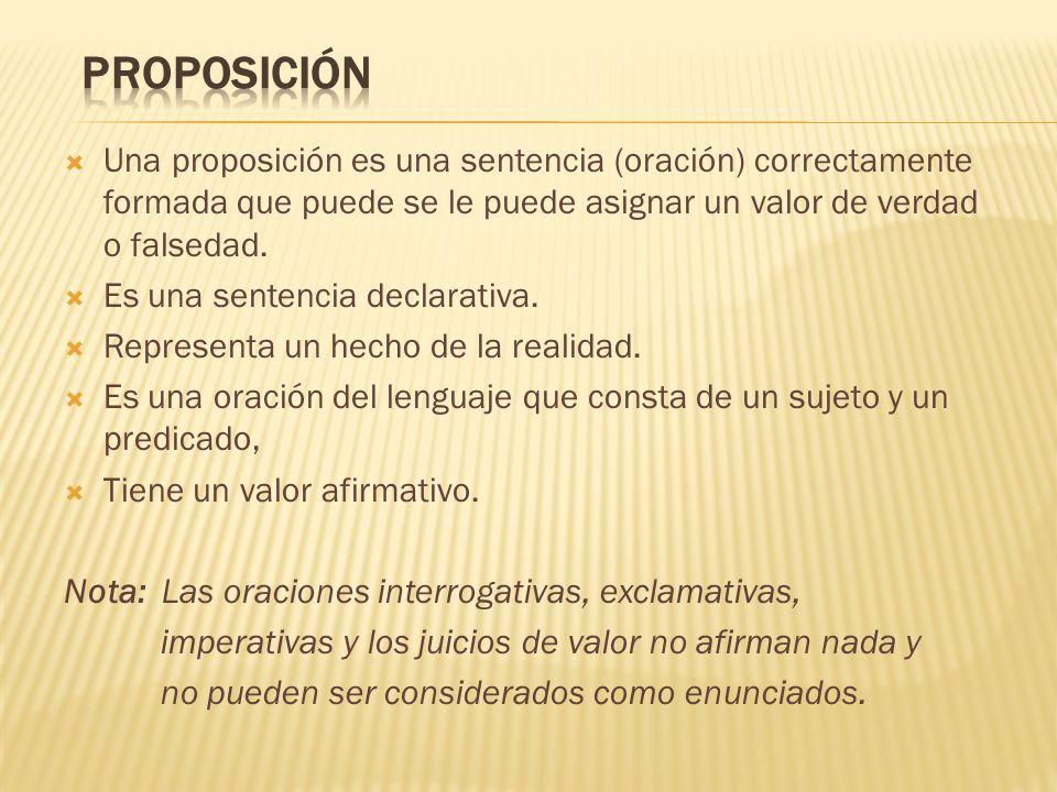 Una proposición es una sentencia (oración) correctamente formada que puede se le puede asignar un valor de verdad o falsedad. Es una sentencia declara