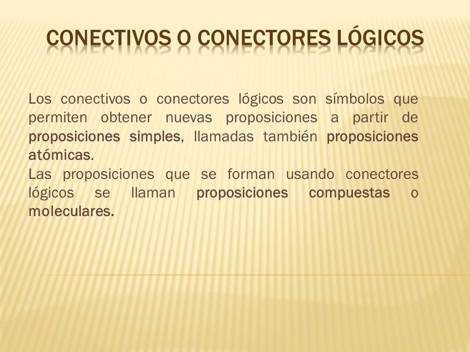 Los conectivos o conectores lógicos son símbolos que permiten obtener nuevas proposiciones a partir de proposiciones simples, llamadas también proposi