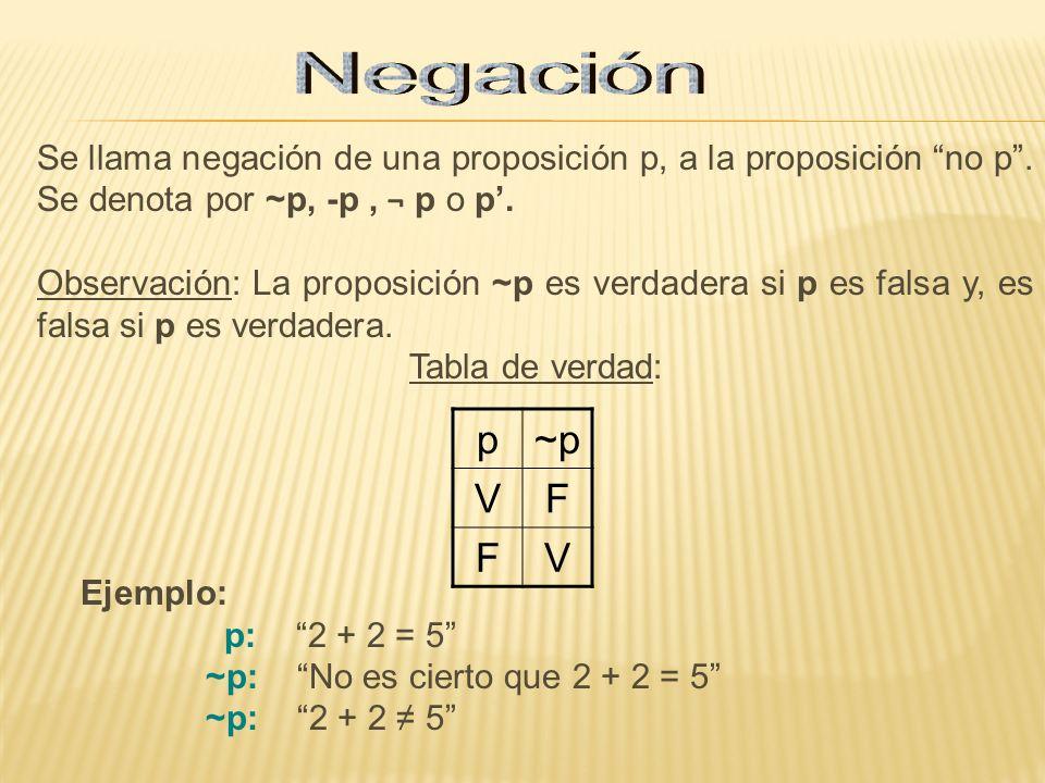 Se llama negación de una proposición p, a la proposición no p. Se denota por ~p, -p, ¬ p o p. Observación: La proposición ~p es verdadera si p es fals