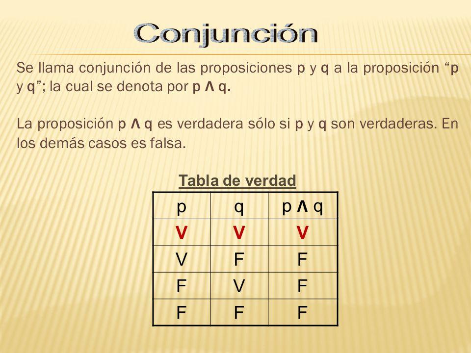 Se llama conjunción de las proposiciones p y q a la proposición p y q; la cual se denota por p Λ q. La proposición p Λ q es verdadera sólo si p y q so