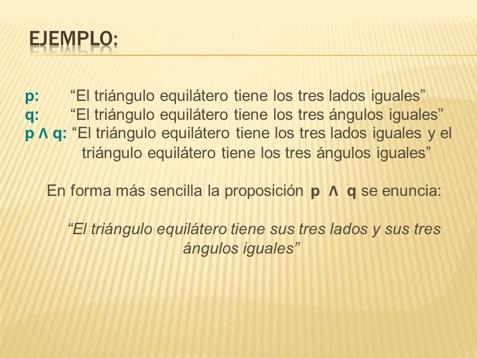 Se llama disyunción de las proposiciones p y q a la proposición p ó q; la cual se denota por p v q.