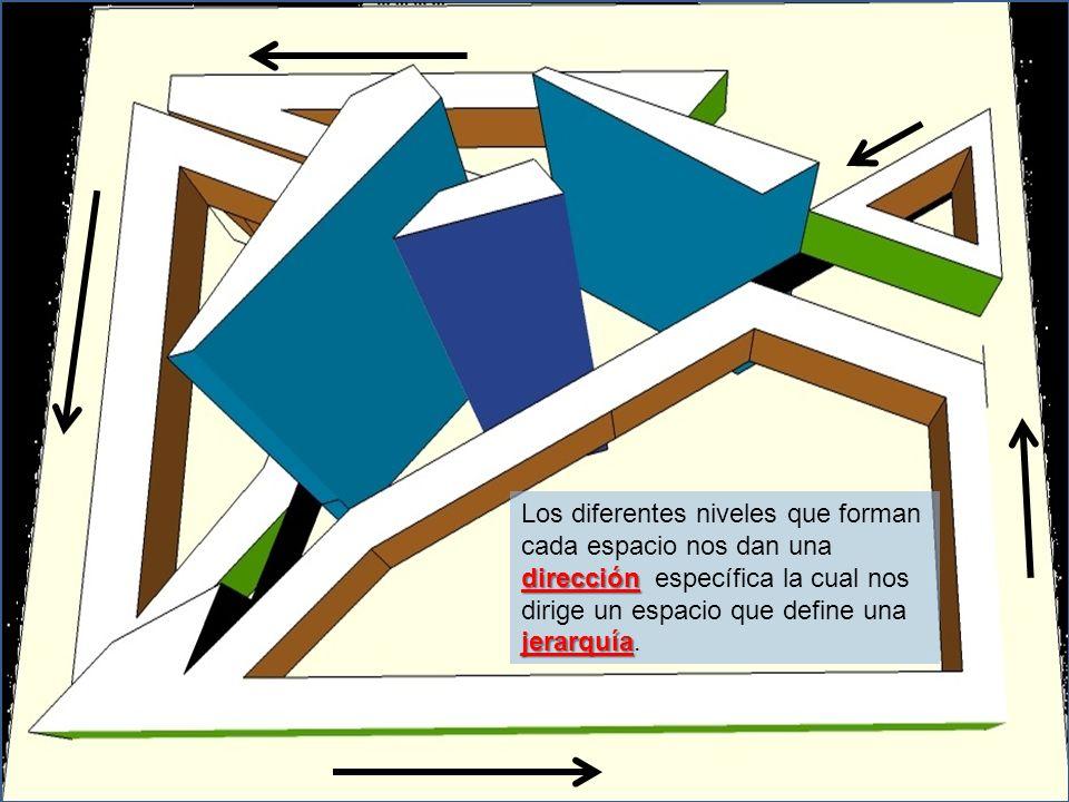 dirección jerarquía Los diferentes niveles que forman cada espacio nos dan una dirección específica la cual nos dirige un espacio que define una jerarquía.