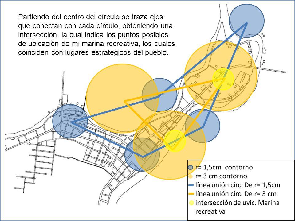 Por ser el espacio de mayor impacto, es el lugar escogido para ubicar la marina recreativa.