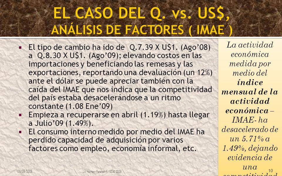 El tipo de cambio ha ido de Q.7.39 X U$1. (Ago08) a Q.8.30 X U$1. (Ago09); elevando costos en las importaciones y beneficiando las remesas y las expor